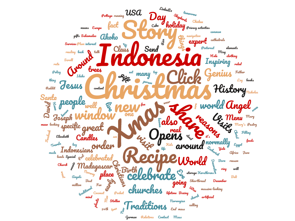 Christmas in Indonesia