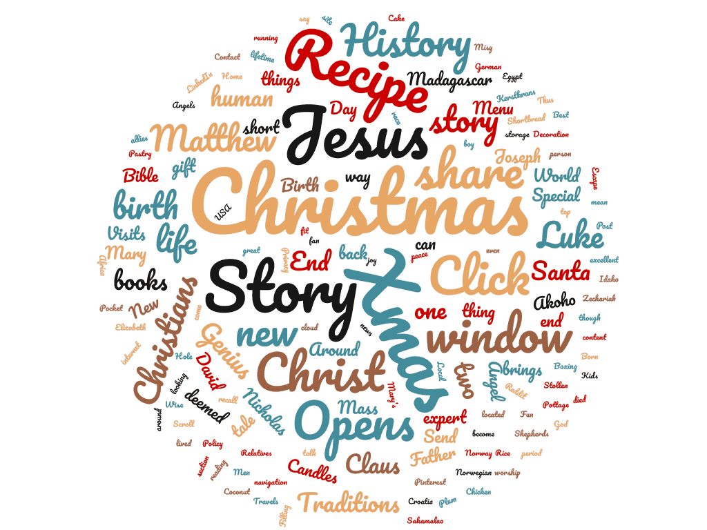 End of The Christmas Story